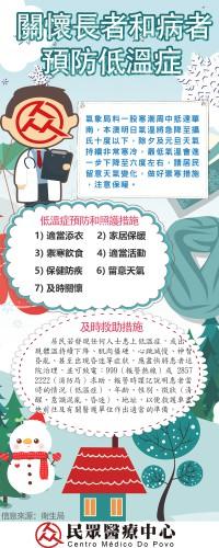 【民眾醫療中心】關懷長者和病者 預防低溫症